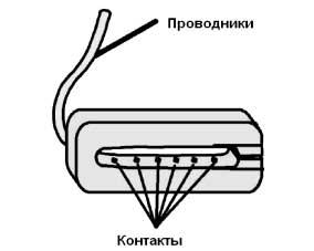 Схематичный вид FINE-электрода