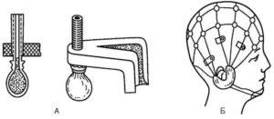 Образец мостиковых электродов (А) и шлема для их крепления (Б)