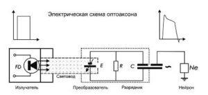 Электрическая схема оптоаксона