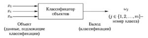Функция классификатора объектов