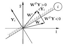 Алгоритм с постоянным коэффициентом