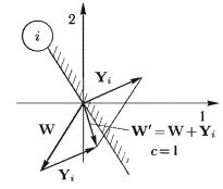 Алгоритм с абсолютной коррекцией