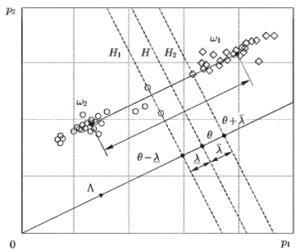 Результат построения сети для двух сравниваемых цепочек