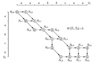Первый шаг перехода ТР к блок-схеме алгоритма
