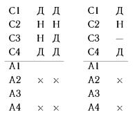 два столбца таблицы решений