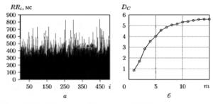 Оценка корреляционной размерности последовательности кардиоинтервалов при мерцательной аритмии: а — вид ритмограммы; б — зависимость Dc от размерности вложения m