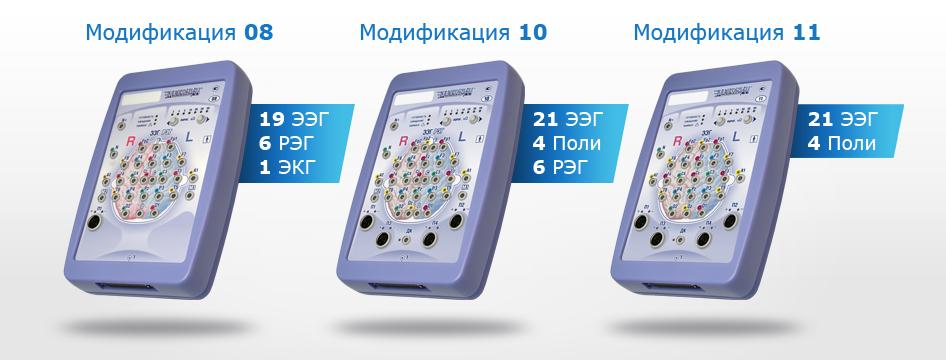 модификации «Энцефалан-131-03»