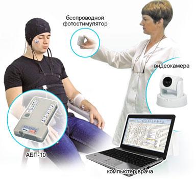 Электроэнцефалограф в телеметрическом или автономном (Холтер-ЭЭГ) режиме