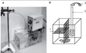 Установка для инкубации срезов