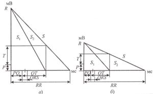 Геометрическая модель ЭКГ