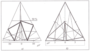 Фрактальная геометрия ритмов электроэнцефалограмм