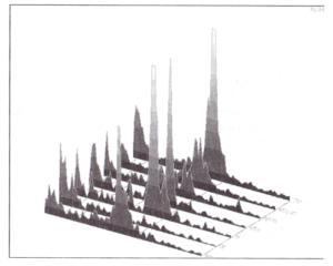 Псевдотрехмерное представление динамики спектров мощности ЭЭГ