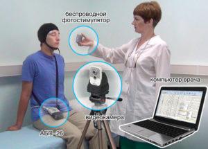 Запись ЭЭГ с беспроводной фотостимулятор